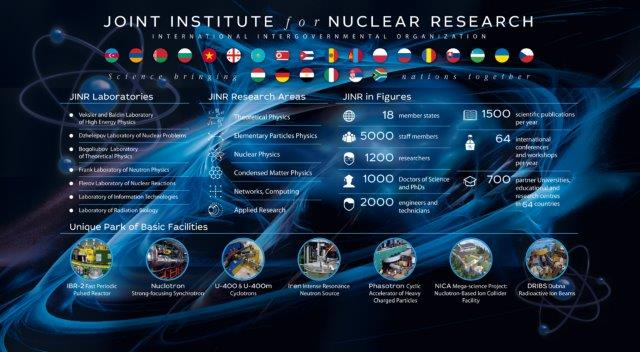 Joint Institute for Nuclear Research (JINR) Expo-Russia Vietnam 2017
